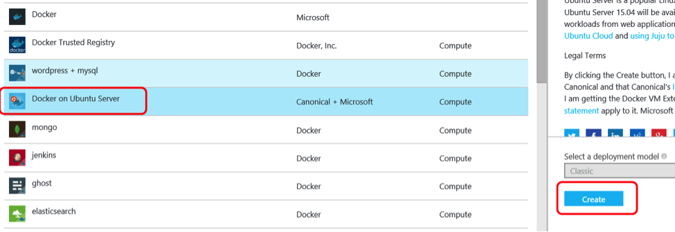 Distributing and Managing Apps with Docker - A Step-by-Step Guide